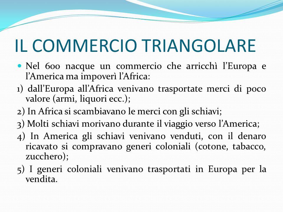 IL COMMERCIO TRIANGOLARE Nel 600 nacque un commercio che arricchì l'Europa e l'America ma impoverì l'Africa: 1) dall'Europa all'Africa venivano traspo