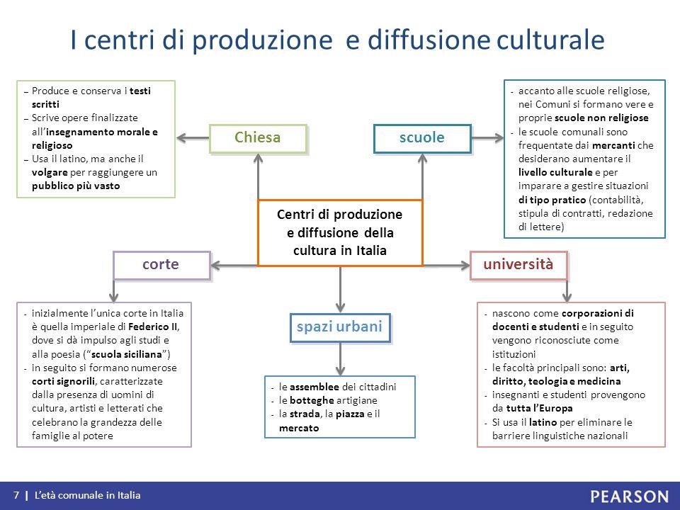 7 | L'età comunale in Italia università corte Centri di produzione e diffusione della cultura in Italia spazi urbani - inizialmente l'unica corte in I