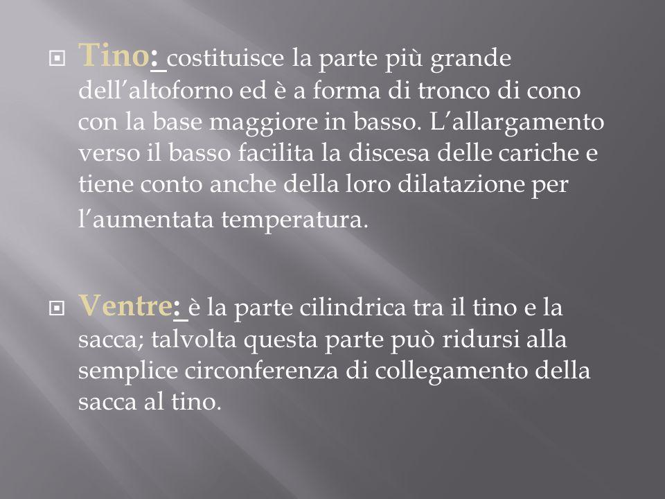 Tino: costituisce la parte più grande dell'altoforno ed è a forma di tronco di cono con la base maggiore in basso. L'allargamento verso il basso fac