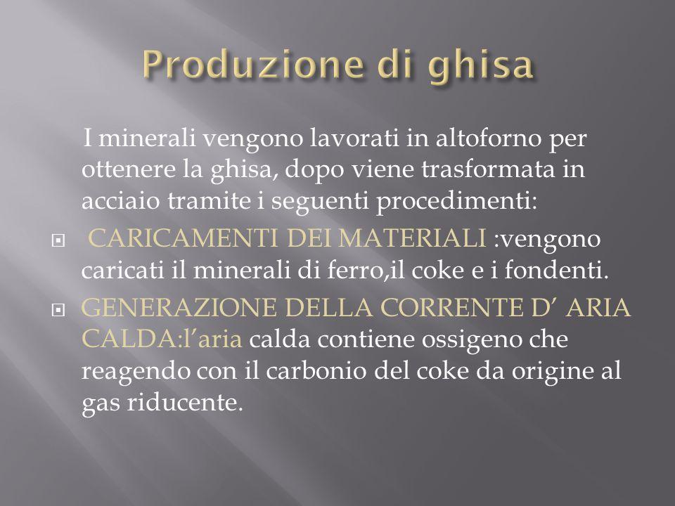 I minerali vengono lavorati in altoforno per ottenere la ghisa, dopo viene trasformata in acciaio tramite i seguenti procedimenti:  CARICAMENTI DEI M