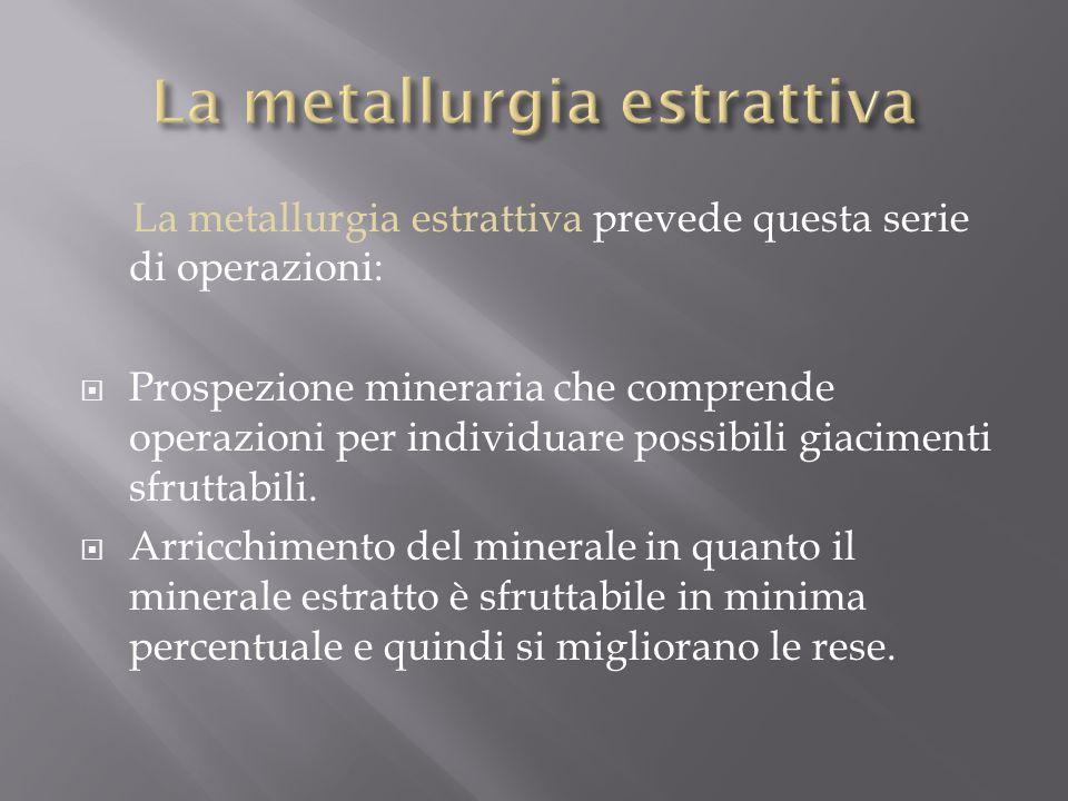 La metallurgia estrattiva prevede questa serie di operazioni:  Prospezione mineraria che comprende operazioni per individuare possibili giacimenti sf