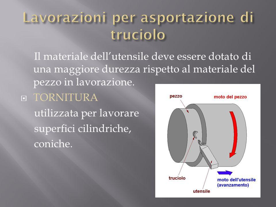 Il materiale dell'utensile deve essere dotato di una maggiore durezza rispetto al materiale del pezzo in lavorazione.  TORNITURA utilizzata per lavor