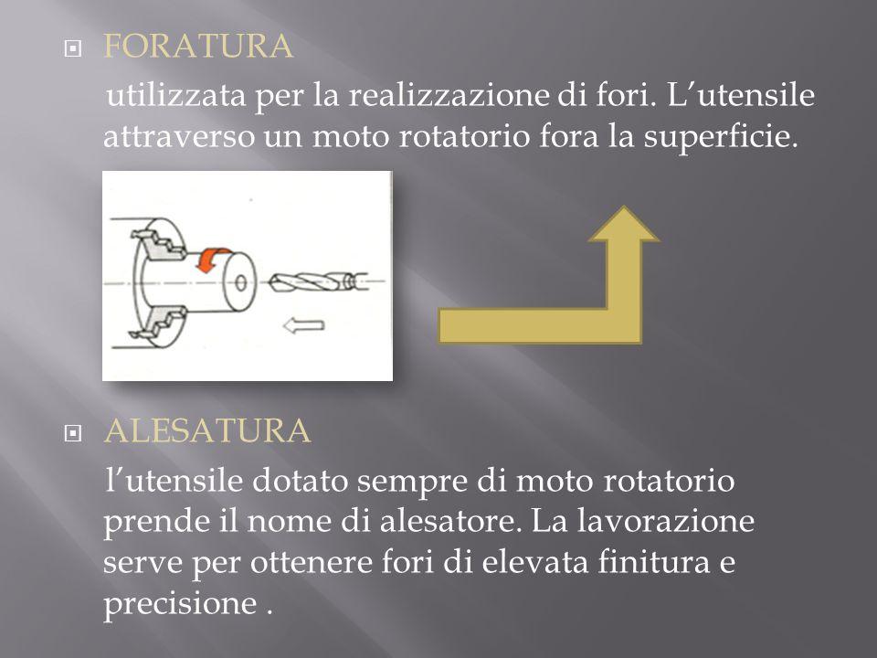  FORATURA utilizzata per la realizzazione di fori. L'utensile attraverso un moto rotatorio fora la superficie.  ALESATURA l'utensile dotato sempre d