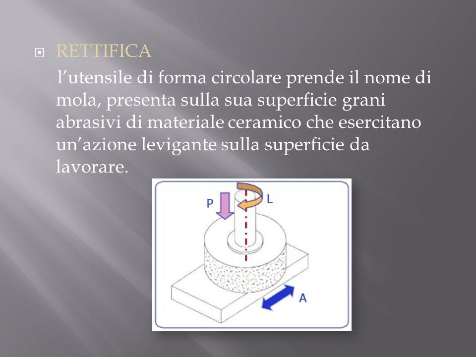  RETTIFICA l'utensile di forma circolare prende il nome di mola, presenta sulla sua superficie grani abrasivi di materiale ceramico che esercitano un