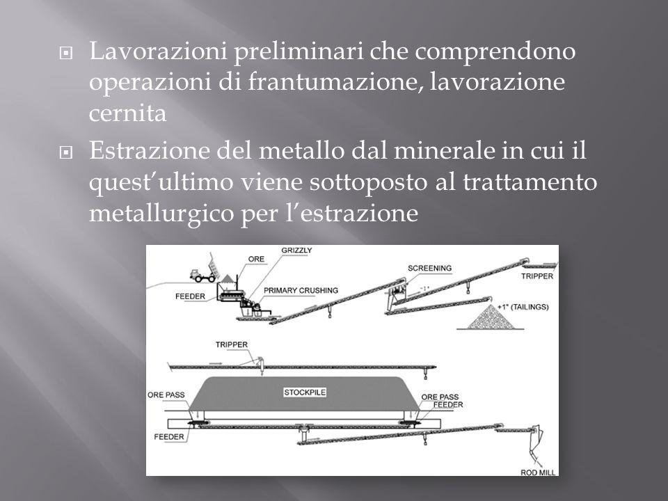  Lavorazioni preliminari che comprendono operazioni di frantumazione, lavorazione cernita  Estrazione del metallo dal minerale in cui il quest'ultim