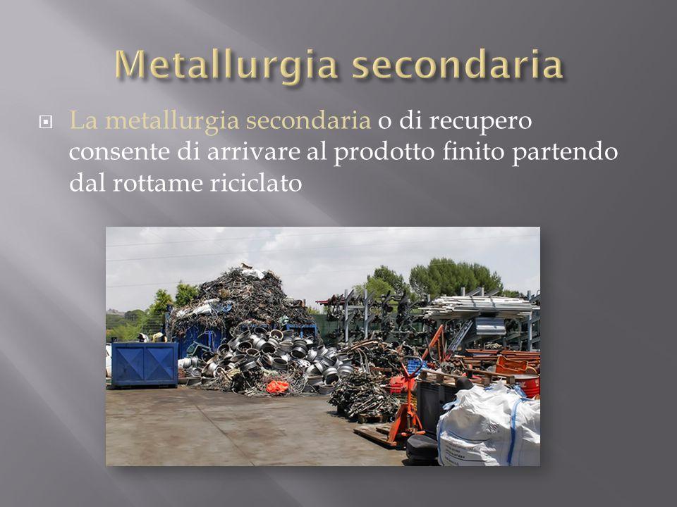  PROCESSO AL FORNO ELETTRICO AD ARCO Viene impiegato per produrre acciai di elevata qualità