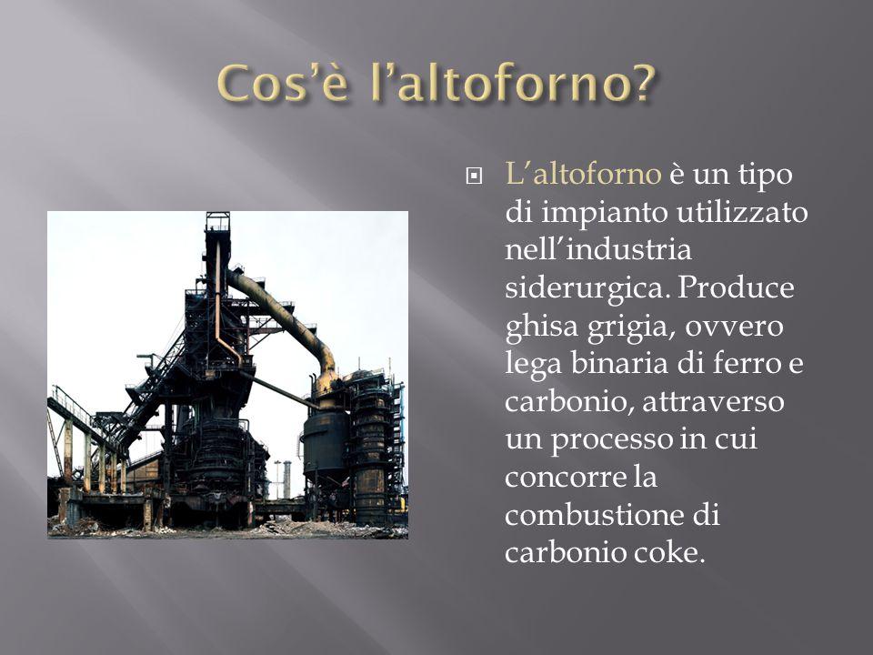  L'altoforno è un tipo di impianto utilizzato nell'industria siderurgica. Produce ghisa grigia, ovvero lega binaria di ferro e carbonio, attraverso u