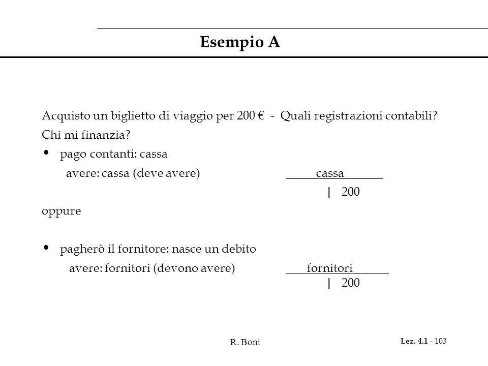 R. Boni Lez. 4.1 - 103 Esempio A Acquisto un biglietto di viaggio per 200 € - Quali registrazioni contabili? Chi mi finanzia? pago contanti: cassa ave