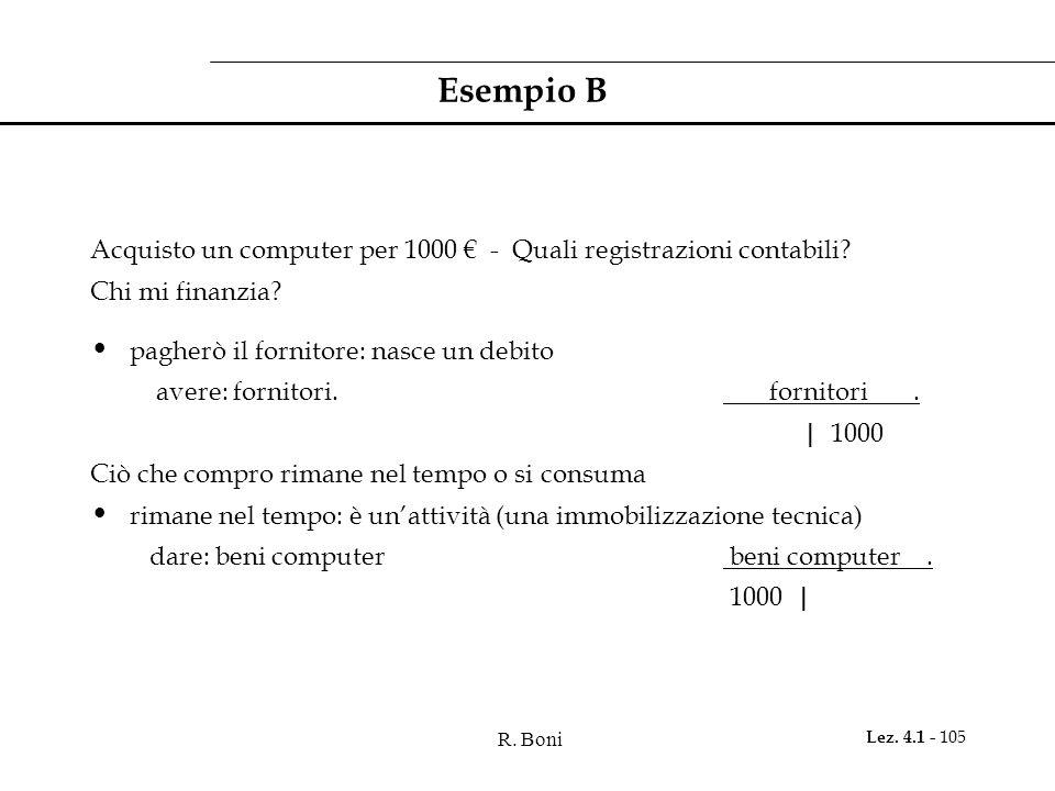 R. Boni Lez. 4.1 - 105 Esempio B Acquisto un computer per 1000 € - Quali registrazioni contabili? Chi mi finanzia? pagherò il fornitore: nasce un debi