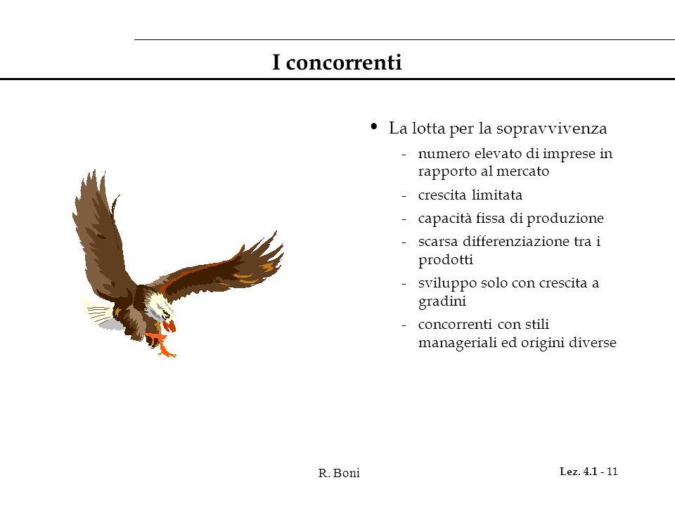 R. Boni Lez. 4.1 - 11 I concorrenti La lotta per la sopravvivenza -numero elevato di imprese in rapporto al mercato -crescita limitata -capacità fissa