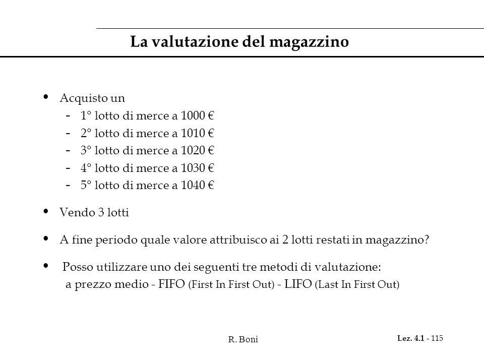 R. Boni Lez. 4.1 - 115 La valutazione del magazzino Acquisto un - 1° lotto di merce a 1000 € - 2° lotto di merce a 1010 € - 3° lotto di merce a 1020 €