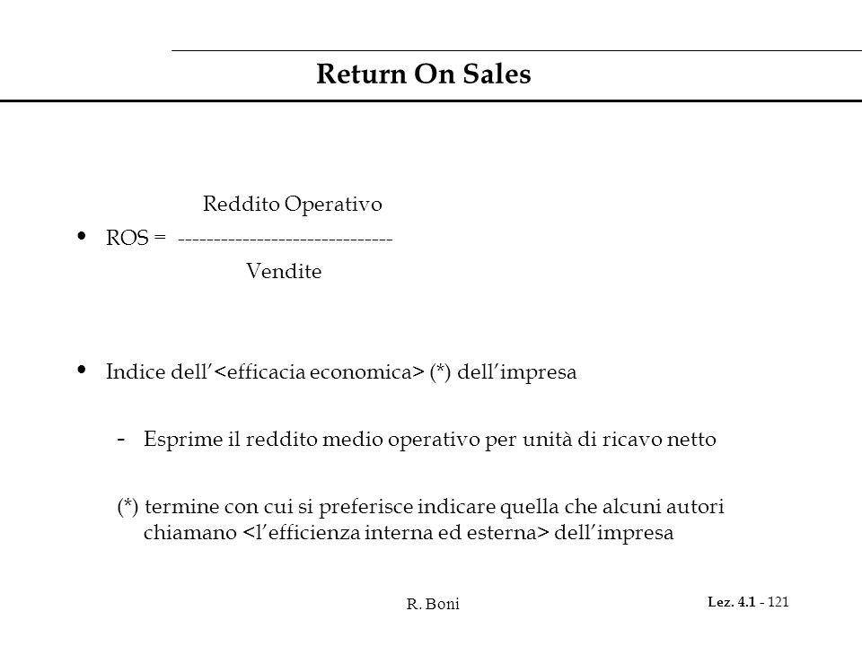 R. Boni Lez. 4.1 - 121 Return On Sales Reddito Operativo ROS = ------------------------------ Vendite Indice dell' (*) dell'impresa - Esprime il reddi