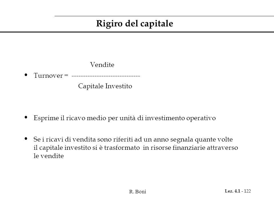 R. Boni Lez. 4.1 - 122 Rigiro del capitale Vendite Turnover = ------------------------------ Capitale Investito Esprime il ricavo medio per unità di i