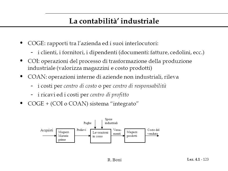 R. Boni Lez. 4.1 - 123 La contabilità' industriale COGE: rapporti tra l'azienda ed i suoi interlocutori: - i clienti, i fornitori, i dipendenti (docum