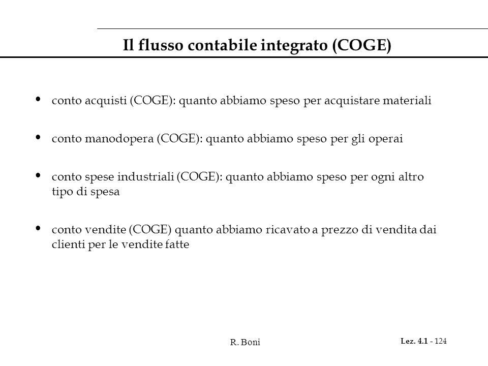 R. Boni Lez. 4.1 - 124 Il flusso contabile integrato (COGE) conto acquisti (COGE): quanto abbiamo speso per acquistare materiali conto manodopera (COG