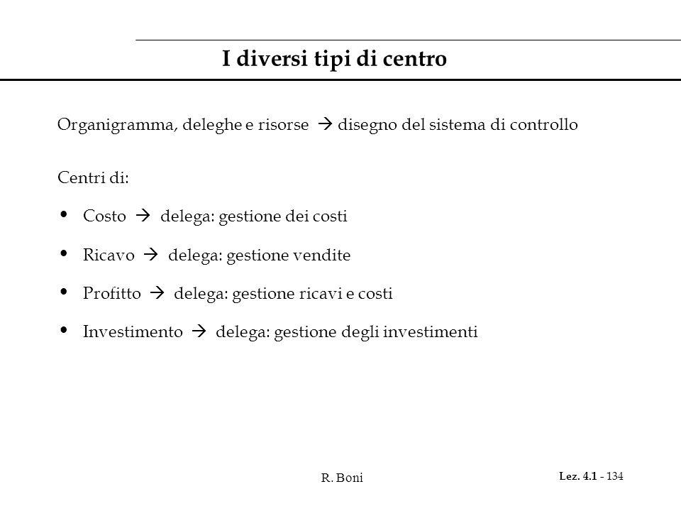 R. Boni Lez. 4.1 - 134 I diversi tipi di centro Organigramma, deleghe e risorse  disegno del sistema di controllo Centri di: Costo  delega: gestione