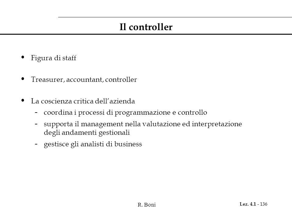 R. Boni Lez. 4.1 - 136 Il controller Figura di staff Treasurer, accountant, controller La coscienza critica dell'azienda - coordina i processi di prog
