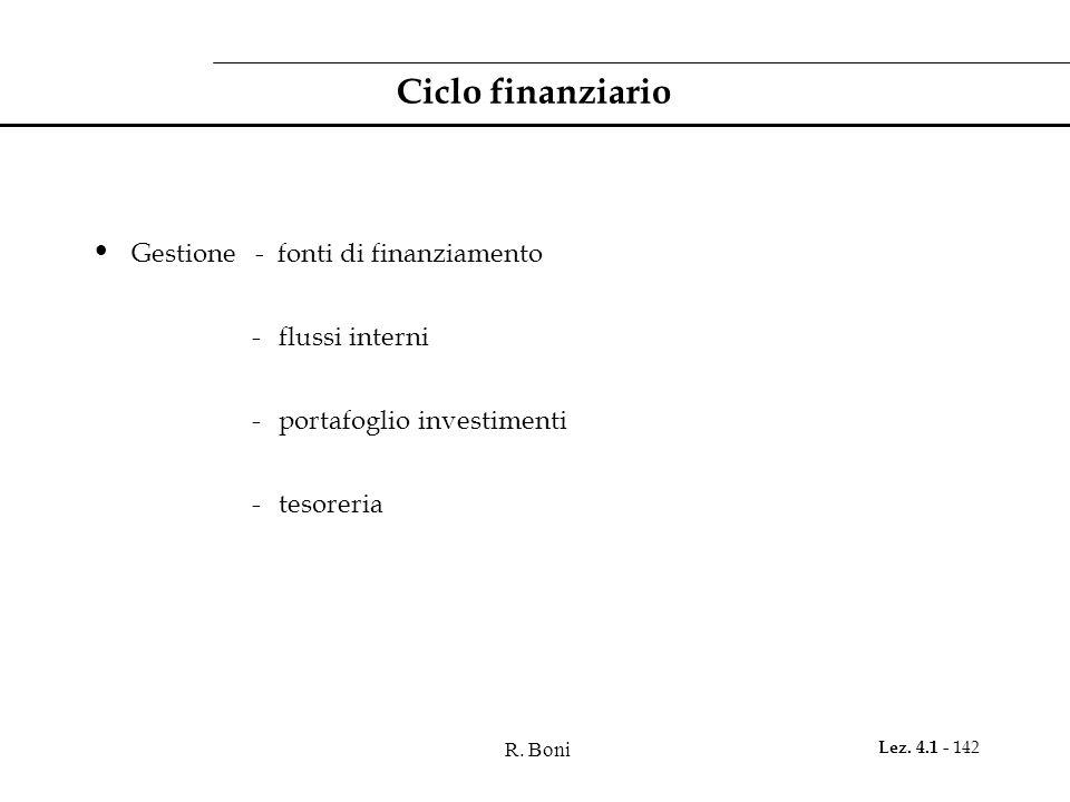 R. Boni Lez. 4.1 - 142 Ciclo finanziario Gestione - fonti di finanziamento -flussi interni -portafoglio investimenti -tesoreria