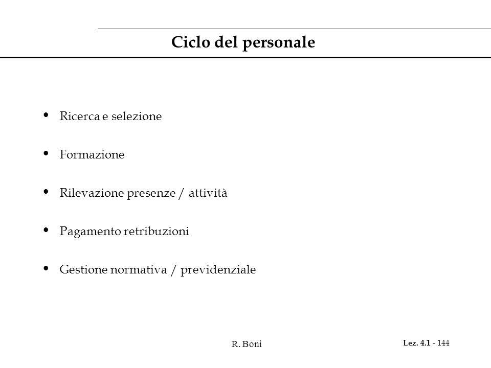 R. Boni Lez. 4.1 - 144 Ciclo del personale Ricerca e selezione Formazione Rilevazione presenze / attività Pagamento retribuzioni Gestione normativa /