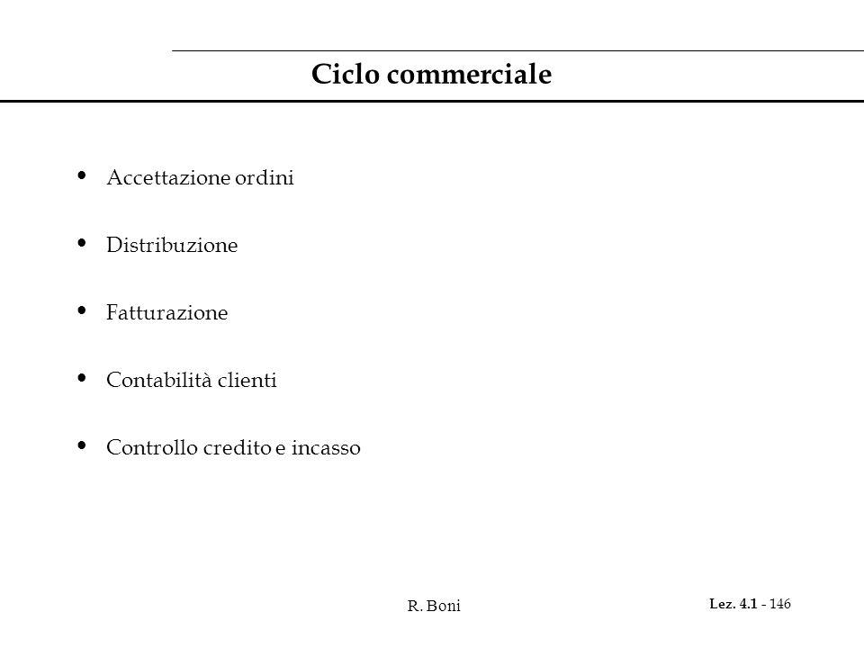 R. Boni Lez. 4.1 - 146 Ciclo commerciale Accettazione ordini Distribuzione Fatturazione Contabilità clienti Controllo credito e incasso