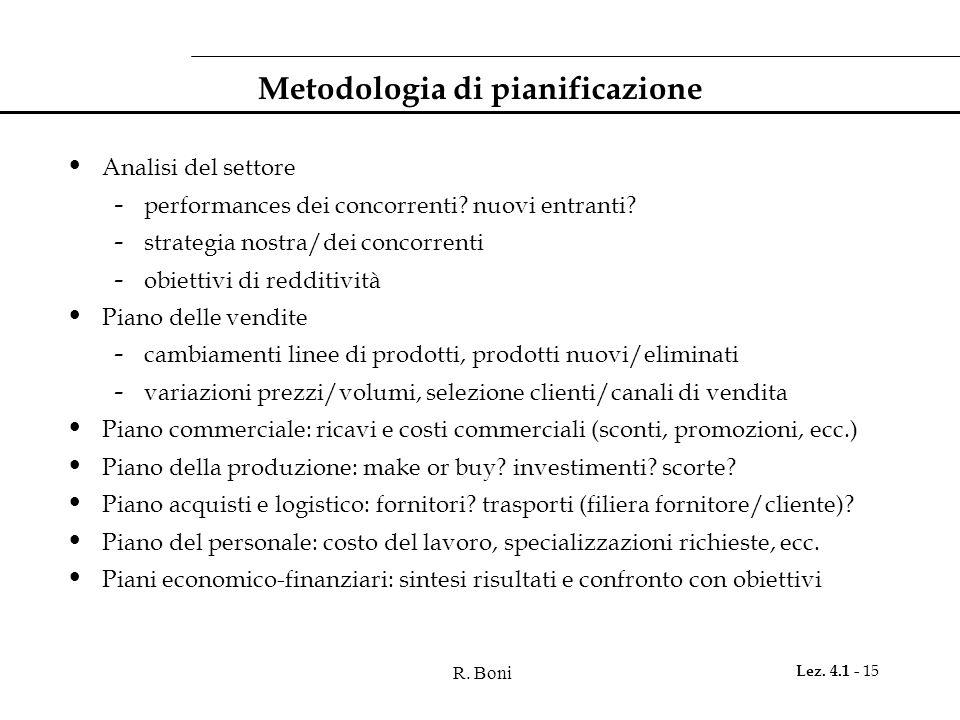 R. Boni Lez. 4.1 - 15 Metodologia di pianificazione Analisi del settore - performances dei concorrenti? nuovi entranti? - strategia nostra/dei concorr