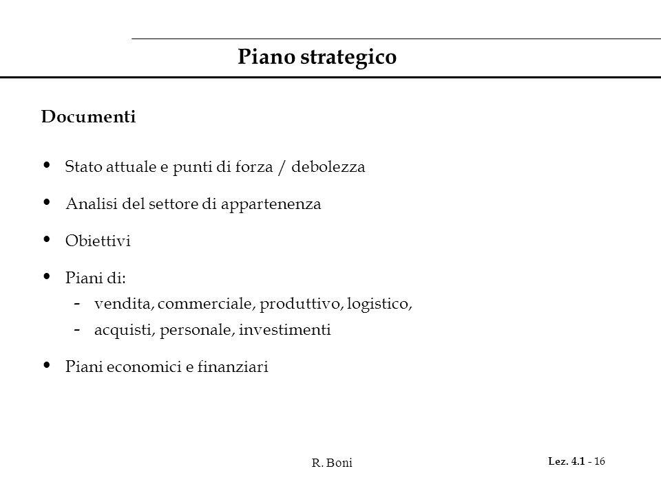 R. Boni Lez. 4.1 - 16 Piano strategico Documenti Stato attuale e punti di forza / debolezza Analisi del settore di appartenenza Obiettivi Piani di: -