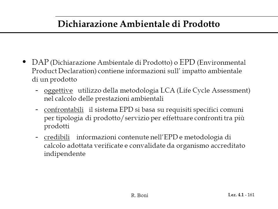 R. Boni Lez. 4.1 - 161 Dichiarazione Ambientale di Prodotto DAP (Dichiarazione Ambientale di Prodotto) o EPD (Environmental Product Declaration) conti