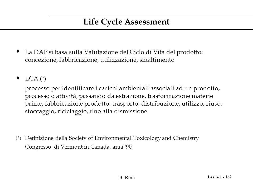 R. Boni Lez. 4.1 - 162 Life Cycle Assessment La DAP si basa sulla Valutazione del Ciclo di Vita del prodotto: concezione, fabbricazione, utilizzazione