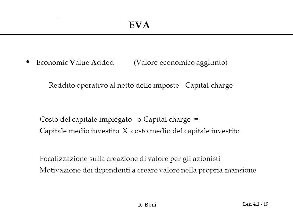 R. Boni Lez. 4.1 - 19 EVA E conomic V alue A dded (Valore economico aggiunto) Reddito operativo al netto delle imposte - Capital charge Costo del capi