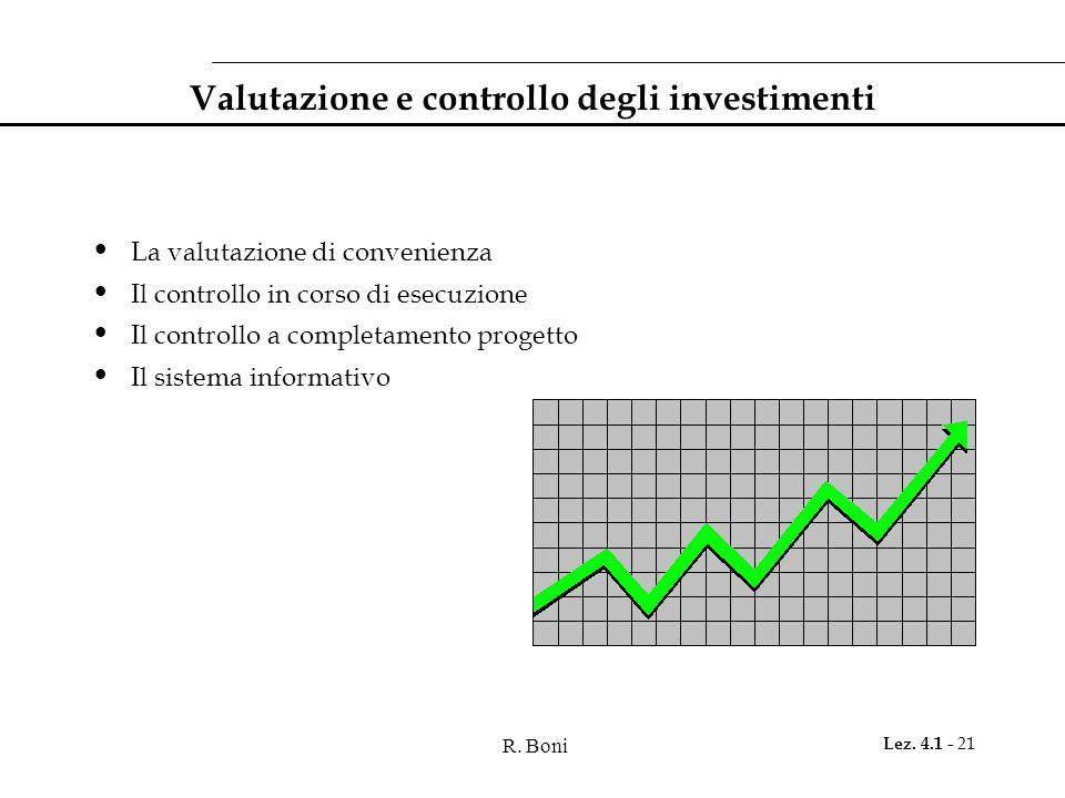 R. Boni Lez. 4.1 - 21 Valutazione e controllo degli investimenti La valutazione di convenienza Il controllo in corso di esecuzione Il controllo a comp