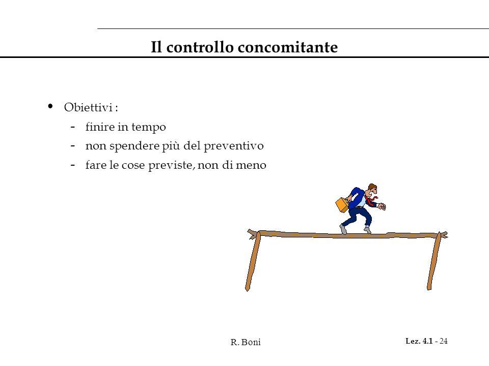 R. Boni Lez. 4.1 - 24 Il controllo concomitante Obiettivi : - finire in tempo - non spendere più del preventivo - fare le cose previste, non di meno