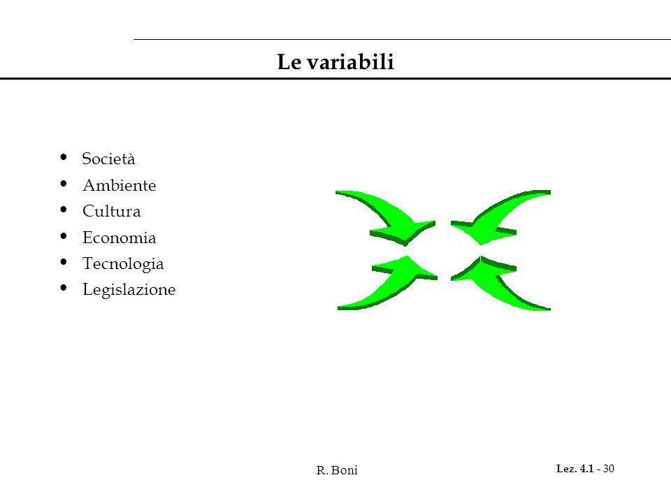 R. Boni Lez. 4.1 - 30 Le variabili Società Ambiente Cultura Economia Tecnologia Legislazione