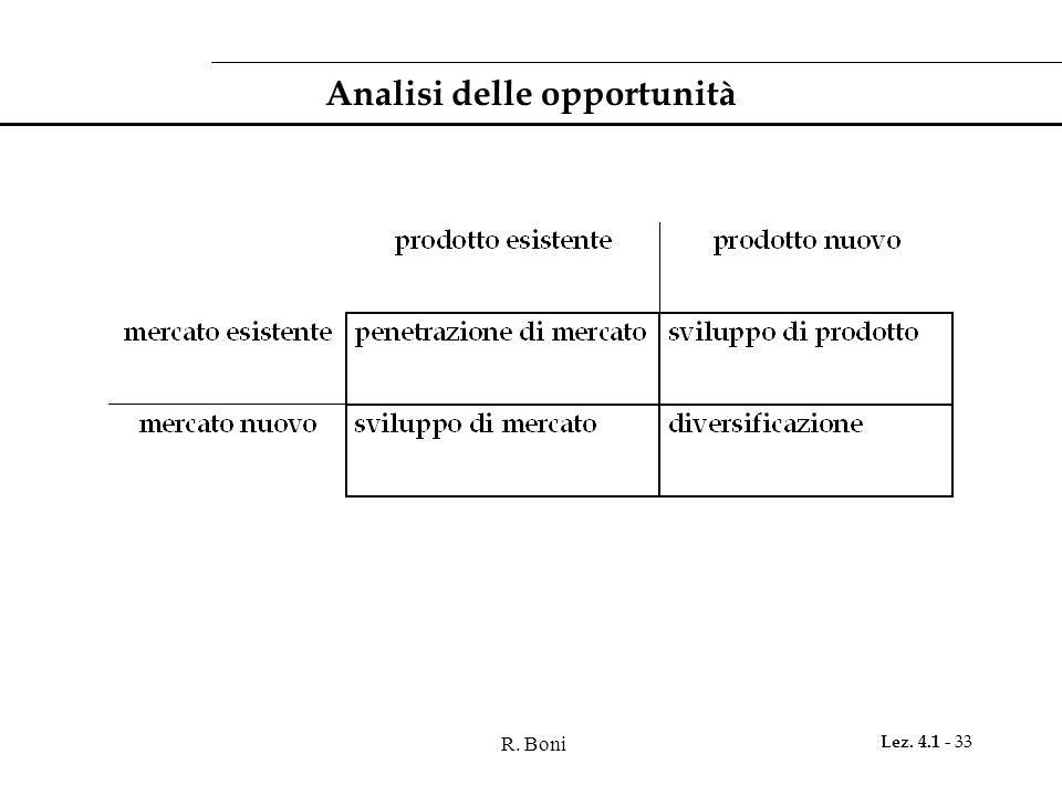 R. Boni Lez. 4.1 - 33 Analisi delle opportunità
