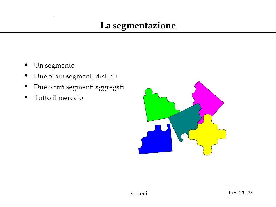 R. Boni Lez. 4.1 - 35 La segmentazione Un segmento Due o più segmenti distinti Due o più segmenti aggregati Tutto il mercato
