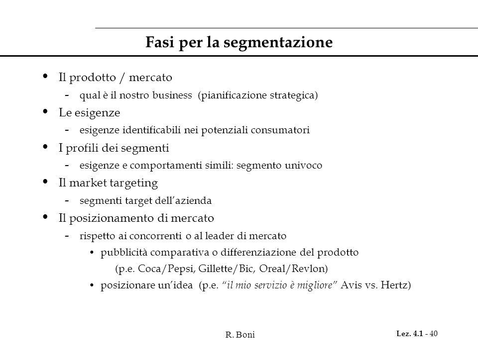 R. Boni Lez. 4.1 - 40 Fasi per la segmentazione Il prodotto / mercato - qual è il nostro business (pianificazione strategica) Le esigenze - esigenze i