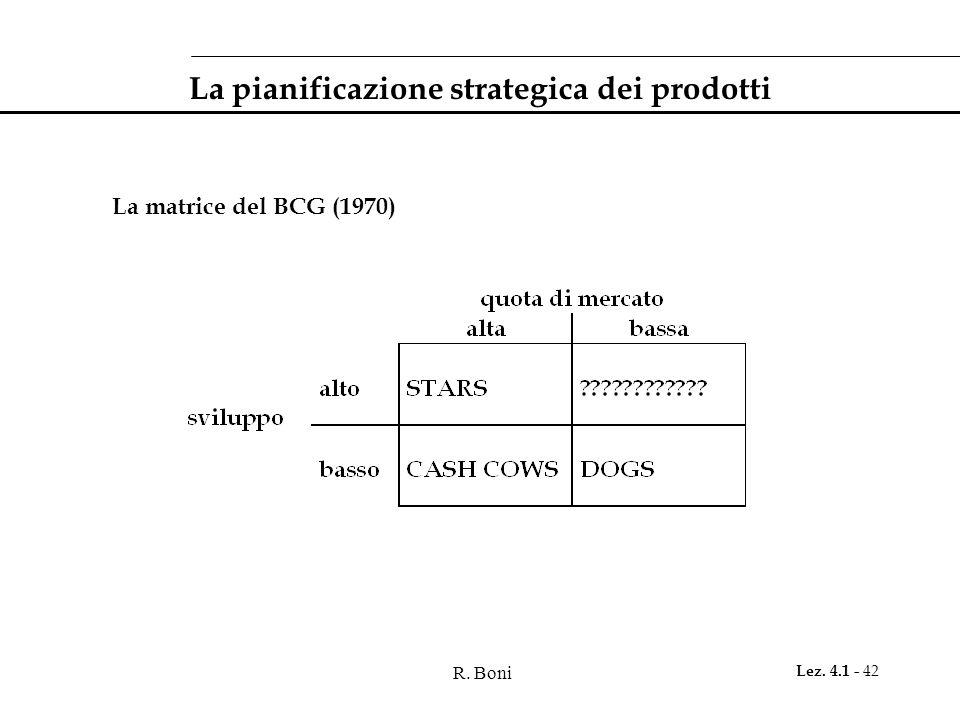 R. Boni Lez. 4.1 - 42 La pianificazione strategica dei prodotti La matrice del BCG (1970)
