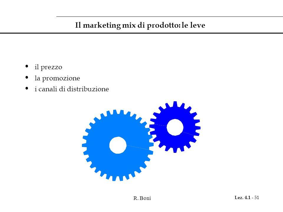 R. Boni Lez. 4.1 - 51 Il marketing mix di prodotto: le leve il prezzo la promozione i canali di distribuzione