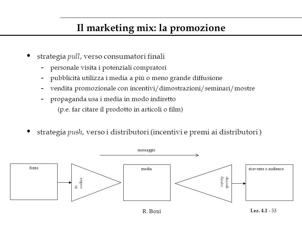 R. Boni Lez. 4.1 - 53 Il marketing mix: la promozione strategia pull, verso consumatori finali - personale visita i potenziali compratori - pubblicità