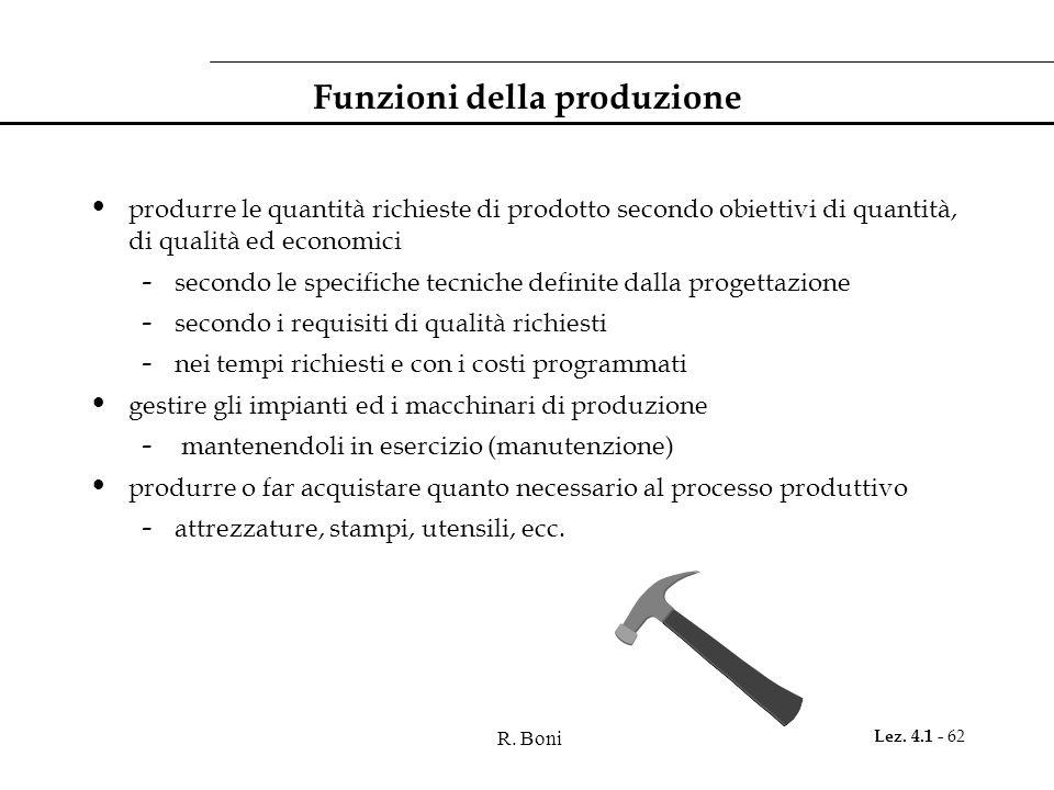 R. Boni Lez. 4.1 - 62 Funzioni della produzione produrre le quantità richieste di prodotto secondo obiettivi di quantità, di qualità ed economici - se