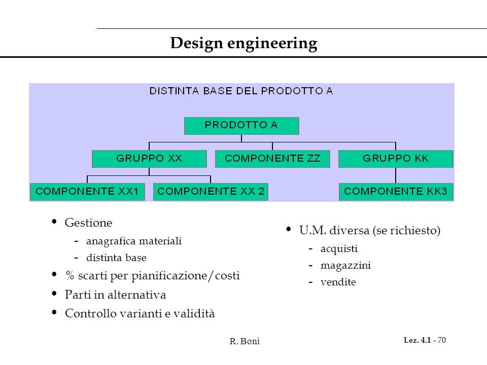 R. Boni Lez. 4.1 - 70 Design engineering Gestione - anagrafica materiali - distinta base % scarti per pianificazione/costi Parti in alternativa Contro