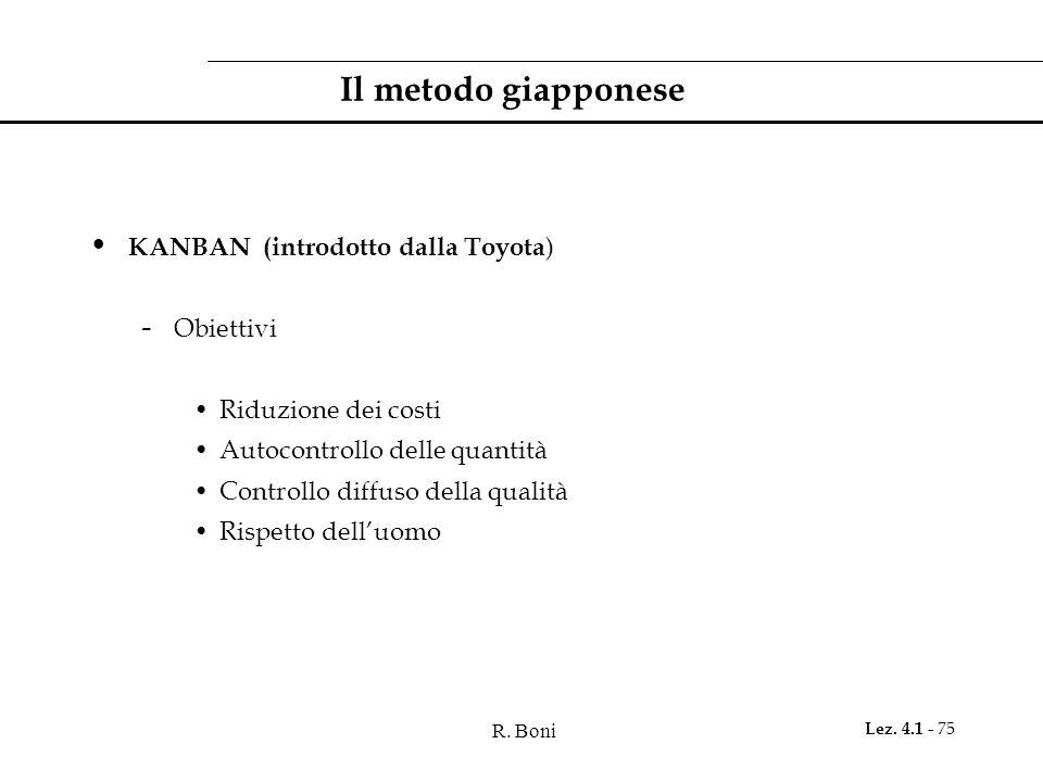 R. Boni Lez. 4.1 - 75 Il metodo giapponese KANBAN (introdotto dalla Toyota ) - Obiettivi Riduzione dei costi Autocontrollo delle quantità Controllo di