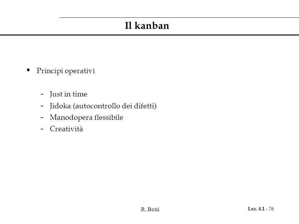 R. Boni Lez. 4.1 - 76 Il kanban Principi operativi - Just in time - Jidoka (autocontrollo dei difetti) - Manodopera flessibile - Creatività