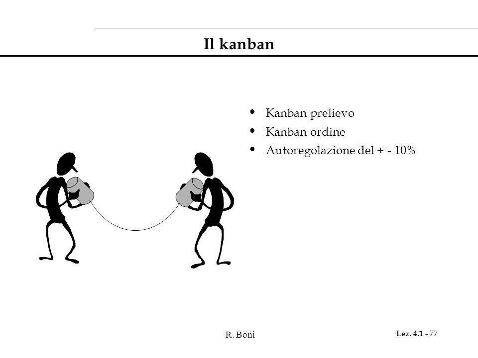 R. Boni Lez. 4.1 - 77 Il kanban Kanban prelievo Kanban ordine Autoregolazione del + - 10%