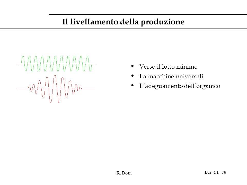 R. Boni Lez. 4.1 - 78 Il livellamento della produzione Verso il lotto minimo La macchine universali L'adeguamento dell'organico