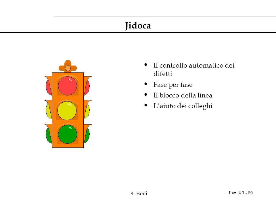 R. Boni Lez. 4.1 - 80 Jidoca Il controllo automatico dei difetti Fase per fase Il blocco della linea L'aiuto dei colleghi