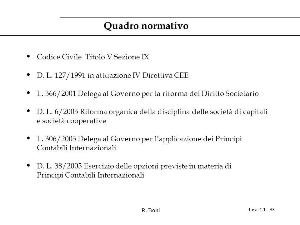 R. Boni Lez. 4.1 - 83 Quadro normativo Codice Civile Titolo V Sezione IX D. L. 127/1991 in attuazione IV Direttiva CEE L. 366/2001 Delega al Governo p