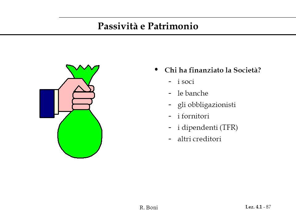 R.Boni Lez. 4.1 - 87 Passività e Patrimonio Chi ha finanziato la Società.
