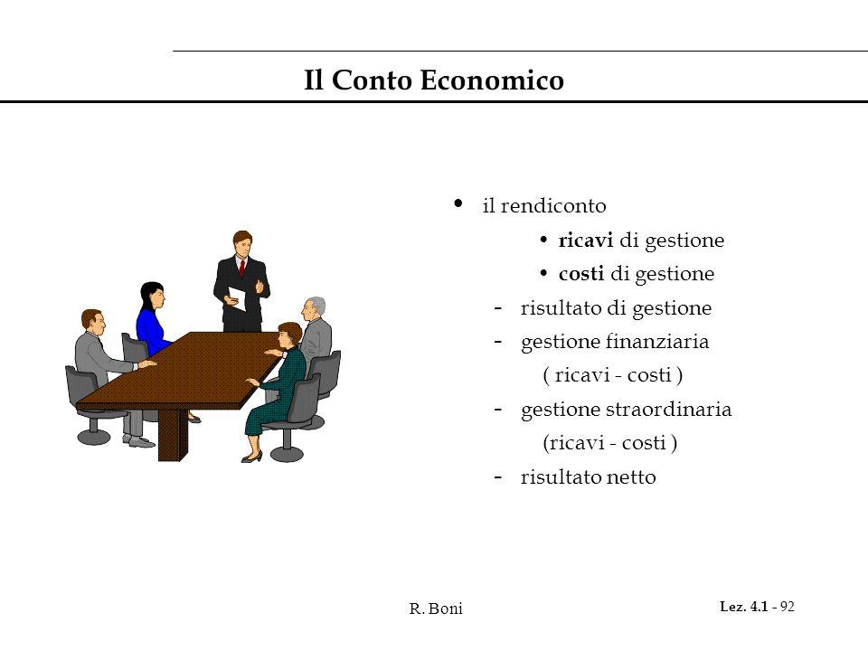 R. Boni Lez. 4.1 - 92 Il Conto Economico il rendiconto ricavi di gestione costi di gestione - risultato di gestione - gestione finanziaria ( ricavi -