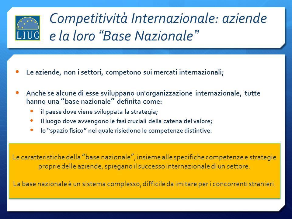 Le determinanti di fondo della Competitività Internazionale di un settore Le determinanti formano un sistema dinamico in evoluzione: nei settori avanzati, la competitività dipende dal grado di coerenza tra le variabili e dal tasso di innovazione.