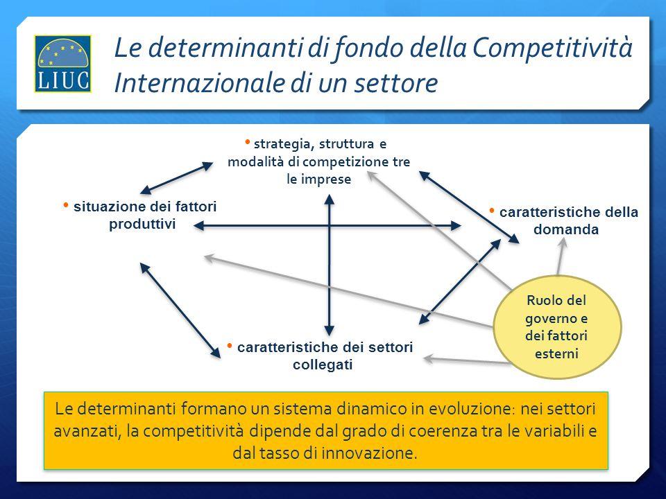 15 Opportunità per le PMI La tradizionale flessibilità, creatività, adattabilità delle nostre PMI continua ad essere un patrimonio prezioso e insostituibile ma è inadeguato ad affrontare le sfide competitive dei prossimi anni.
